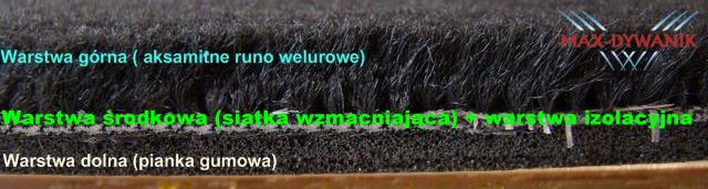 http://www.max-dywanik.nazwa.pl/max-dywanik/Katalog%20Dywaniki/Dywaniki%20Welurowe%20styczen%202010r/Wzornik/Wzornik%20LUX%2007.04.2011r/Wyk%b3adzina%20LUX%20przekr%f3j%20zbli%bfony.jpg