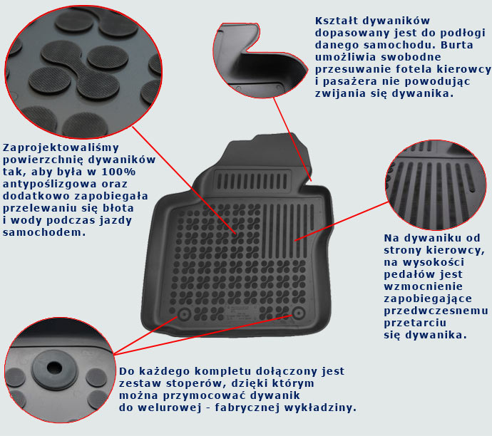 http://www.max-dywanik.nazwa.pl/max-dywanik/Katalog%20Dywaniki/Dywaniki%20gumowe/REZAW-PLAST/Rezaw-Plast%20przykladowe%20fotki/Opis%20dywanika%20rezaw-plast.jpg